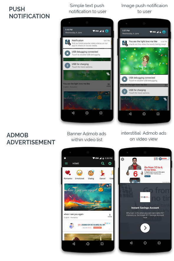WhatsApp video status & video sharing with admin panel android application - 2